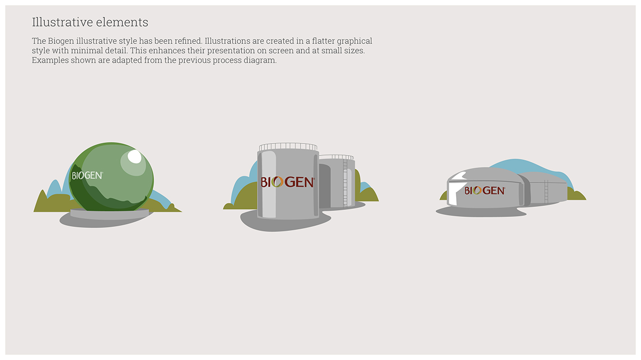Biogen_Web_Guidelines-17