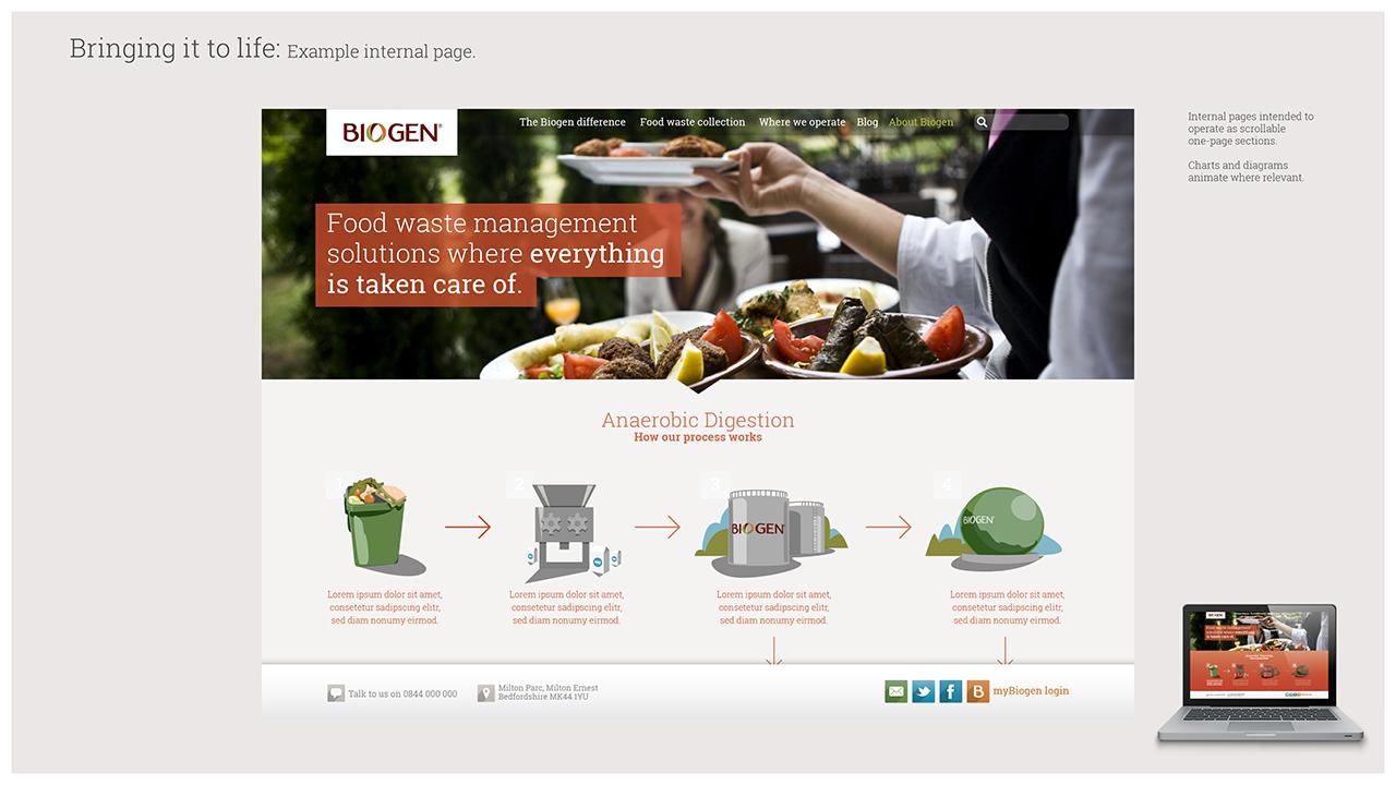 Biogen_Web_Guidelines_Web 3